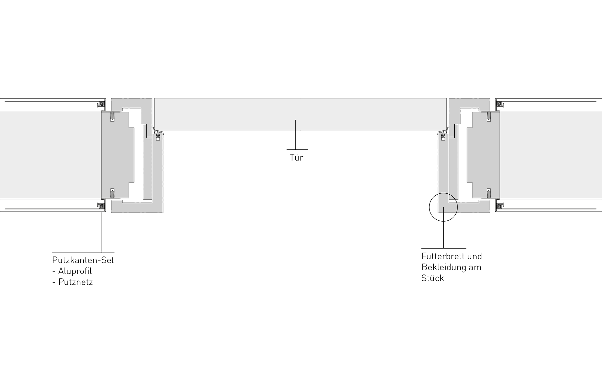 Wandbündige Holz-Zarge Stumpf einschlagend Kombination Bekleidung und Futterbrett